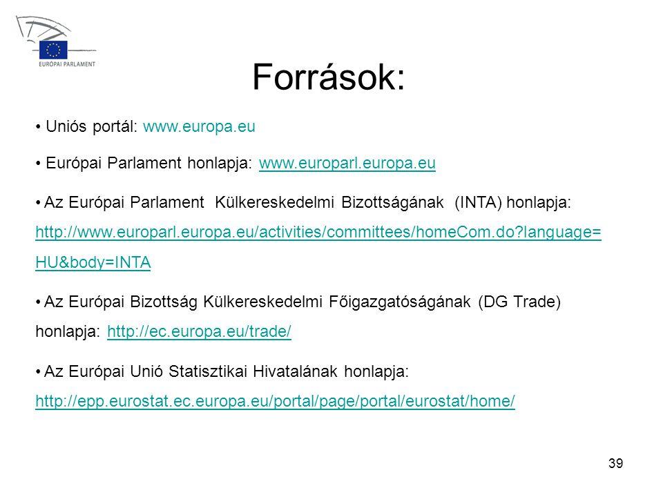 39 Források: • Uniós portál: www.europa.eu • Európai Parlament honlapja: www.europarl.europa.euwww.europarl.europa.eu • Az Európai Parlament Külkereskedelmi Bizottságának (INTA) honlapja: http://www.europarl.europa.eu/activities/committees/homeCom.do?language= HU&body=INTA http://www.europarl.europa.eu/activities/committees/homeCom.do?language= HU&body=INTA • Az Európai Bizottság Külkereskedelmi Főigazgatóságának (DG Trade) honlapja: http://ec.europa.eu/trade/http://ec.europa.eu/trade/ • Az Európai Unió Statisztikai Hivatalának honlapja: http://epp.eurostat.ec.europa.eu/portal/page/portal/eurostat/home/ http://epp.eurostat.ec.europa.eu/portal/page/portal/eurostat/home/