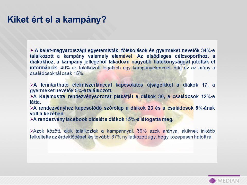  A kelet-magyarországi egyetemisták, főiskolások és gyermeket nevelők 34%-a találkozott a kampány valamely elemével.