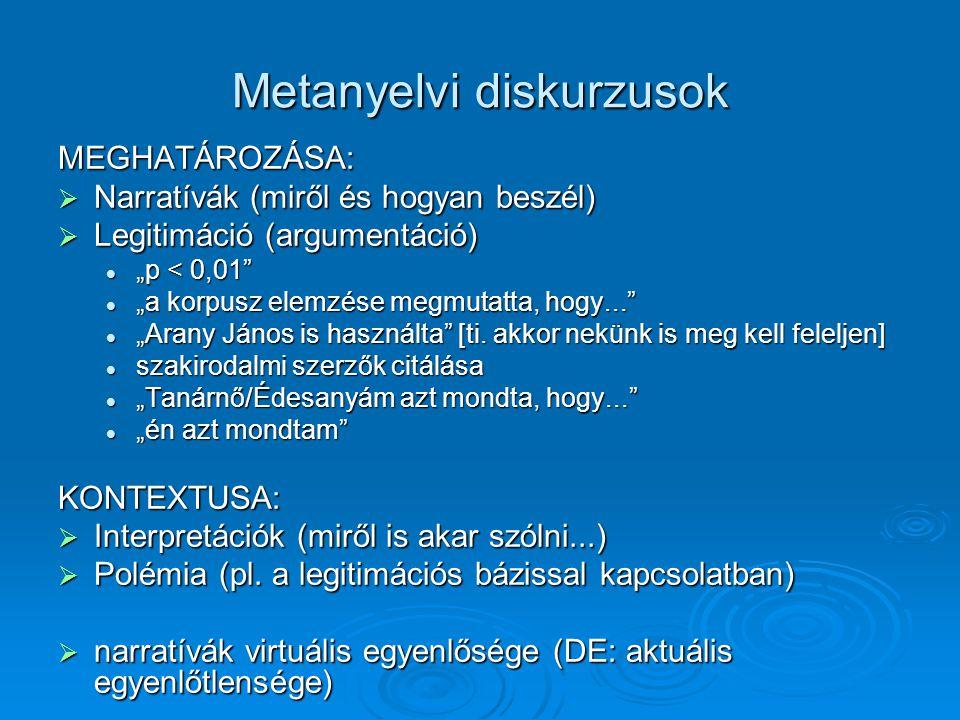 """Metanyelvi diskurzusok MEGHATÁROZÁSA:  Narratívák (miről és hogyan beszél)  Legitimáció (argumentáció)  """"p < 0,01""""  """"a korpusz elemzése megmutatta"""
