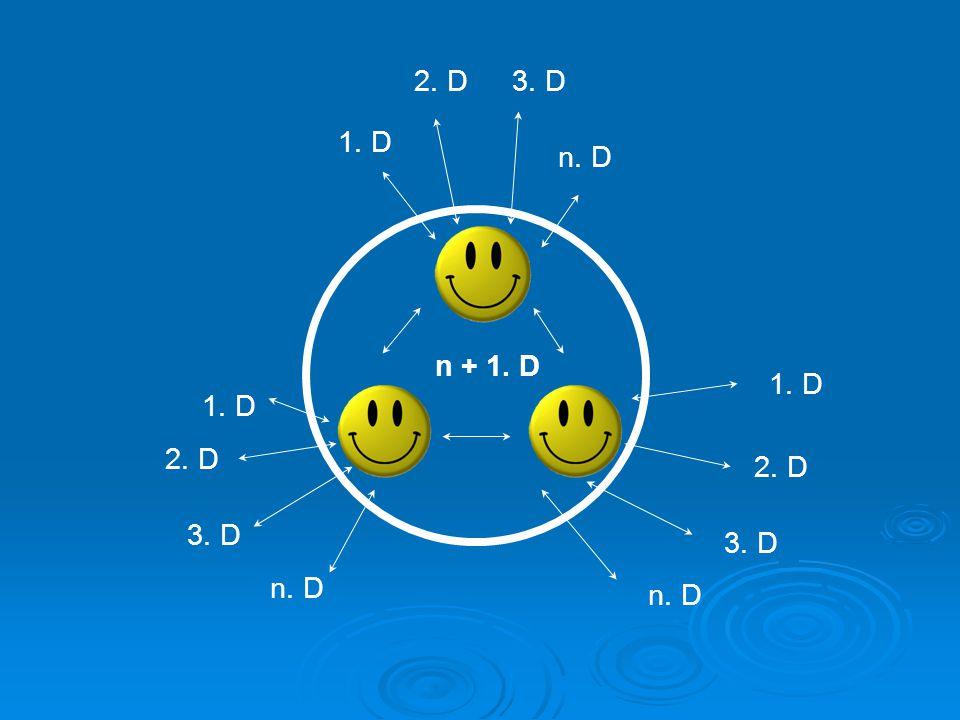 1. D 2. D 1. D 3. D n. D 2. D 3. D n. D 1. D 2. D 3. D n. D n + 1. D