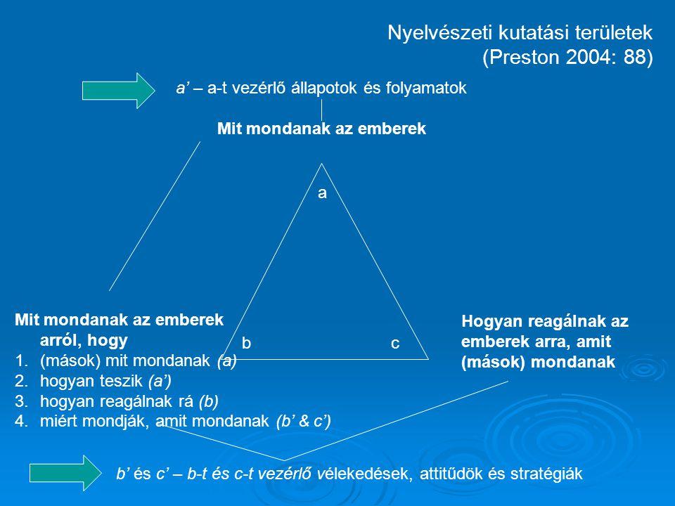 a bc a' – a-t vezérlő állapotok és folyamatok Mit mondanak az emberek Mit mondanak az emberek arról, hogy 1.(mások) mit mondanak (a) 2.hogyan teszik (a') 3.hogyan reagálnak rá (b) 4.miért mondják, amit mondanak (b' & c') Hogyan reagálnak az emberek arra, amit (mások) mondanak b' és c' – b-t és c-t vezérlő vélekedések, attitűdök és stratégiák Nyelvészeti kutatási területek (Preston 2004: 88)