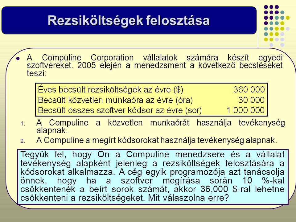 Rezsiköltségek felosztása  A Compuline Corporation vállalatok számára készít egyedi szoftvereket. 2005 elején a menedzsment a következő becsléseket t