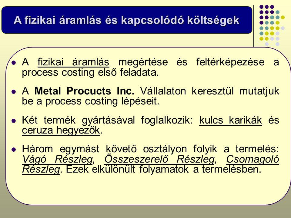  A fizikai áramlás megértése és feltérképezése a process costing első feladata.  A Metal Procucts Inc. Vállalaton keresztül mutatjuk be a process co