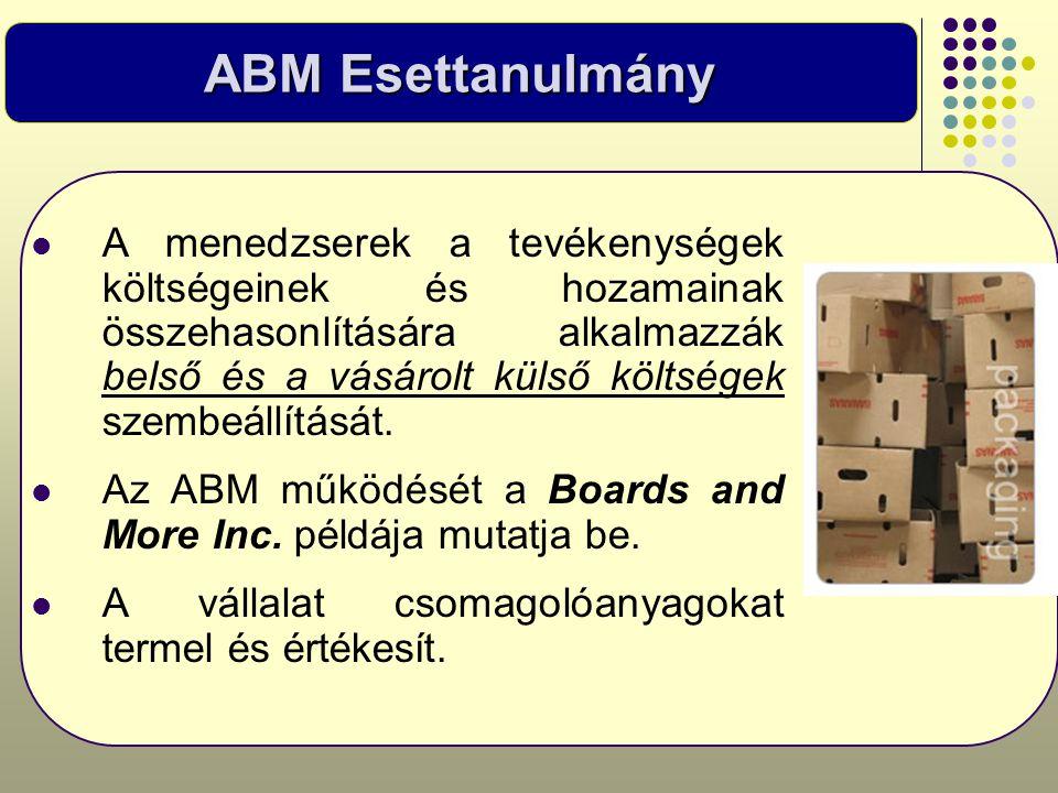 ABM Esettanulmány  A menedzserek a tevékenységek költségeinek és hozamainak összehasonlítására alkalmazzák belső és a vásárolt külső költségek szembe