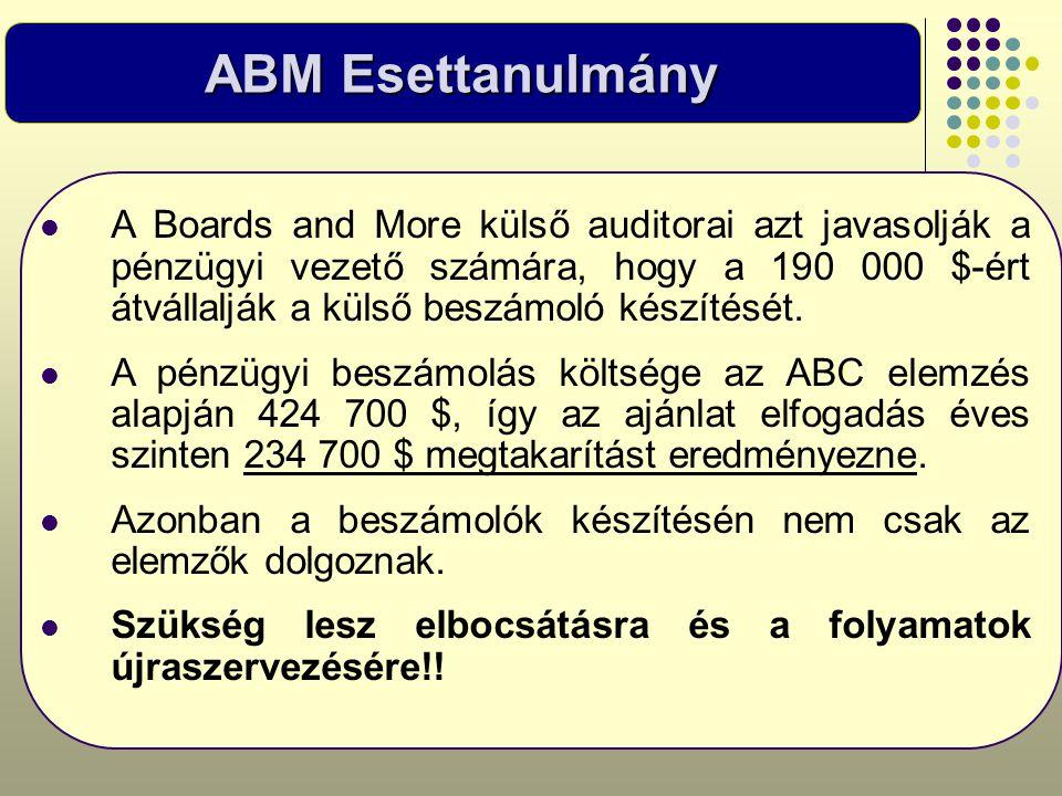 ABM Esettanulmány  A Boards and More külső auditorai azt javasolják a pénzügyi vezető számára, hogy a 190 000 $-ért átvállalják a külső beszámoló kés