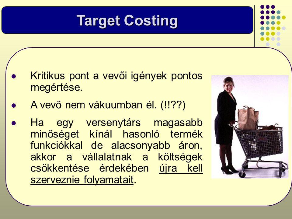 Target Costing  Kritikus pont a vevői igények pontos megértése.  A vevő nem vákuumban él. (!!??)  Ha egy versenytárs magasabb minőséget kínál hason