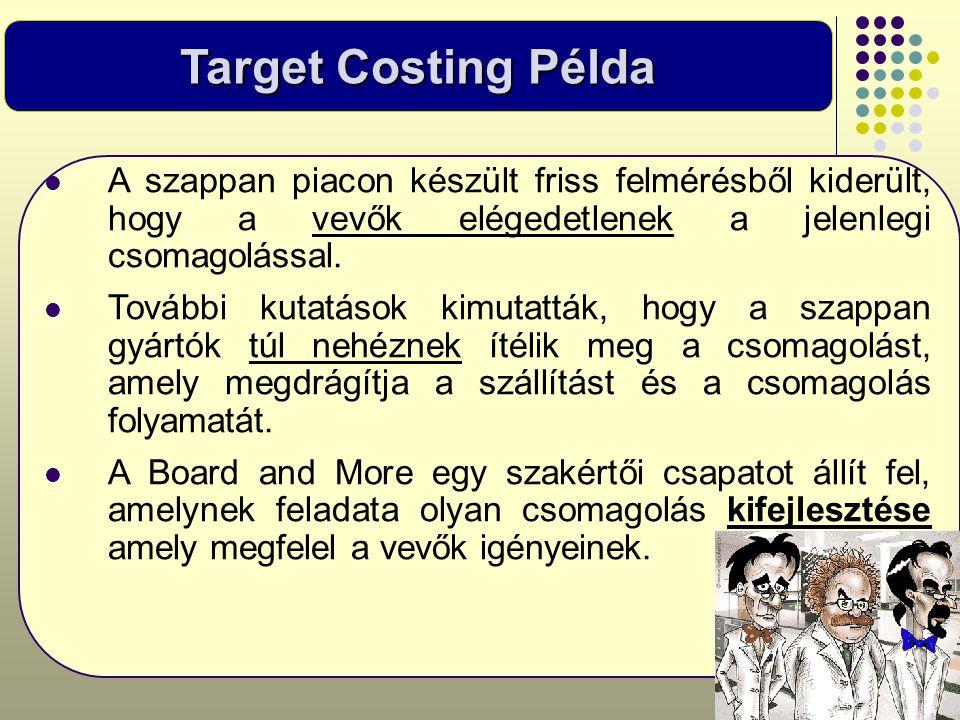 Target Costing Példa  A szappan piacon készült friss felmérésből kiderült, hogy a vevők elégedetlenek a jelenlegi csomagolással.  További kutatások