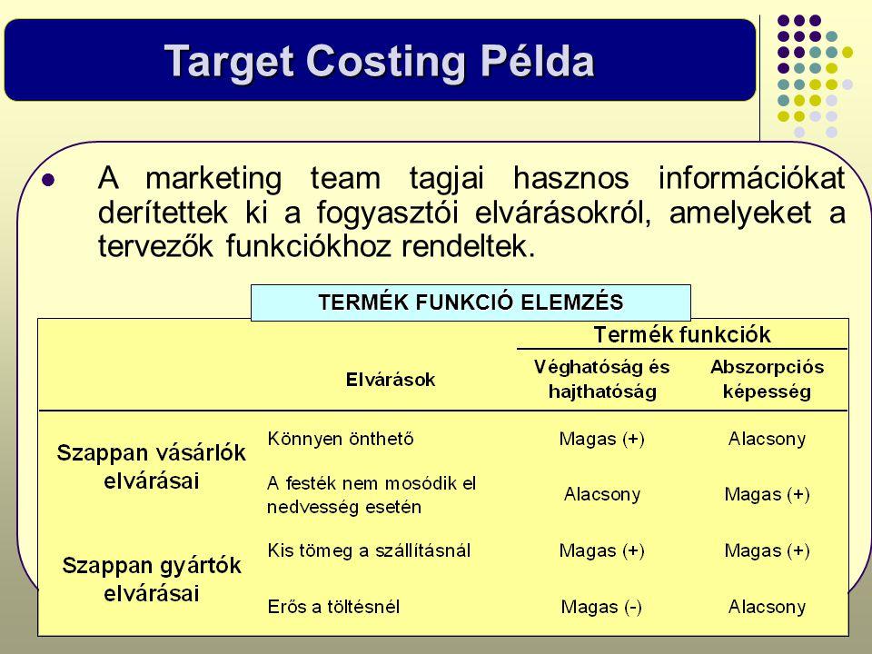 Target Costing Példa  A marketing team tagjai hasznos információkat derítettek ki a fogyasztói elvárásokról, amelyeket a tervezők funkciókhoz rendelt