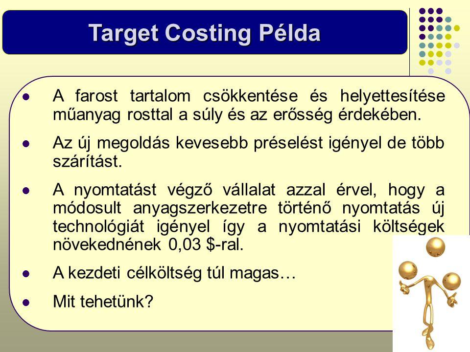 Target Costing Példa  A farost tartalom csökkentése és helyettesítése műanyag rosttal a súly és az erősség érdekében.  Az új megoldás kevesebb prése