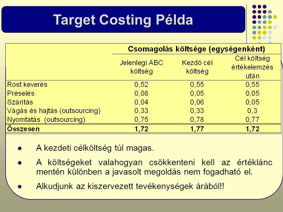 Target Costing Példa  A kezdeti célköltség túl magas.  A költségeket valahogyan csökkenteni kell az értéklánc mentén különben a javasolt megoldás ne