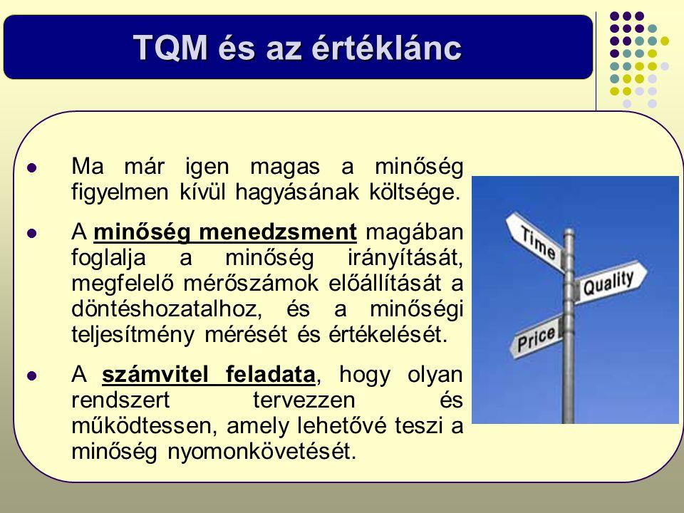 TQM és az értéklánc  Ma már igen magas a minőség figyelmen kívül hagyásának költsége.  A minőség menedzsment magában foglalja a minőség irányítását,