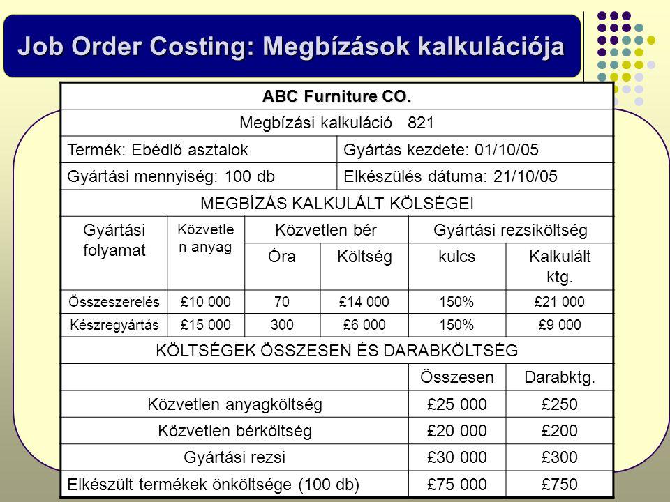 Job Order Costing: Megbízások kalkulációja ABC Furniture CO. Megbízási kalkuláció 821 Termék: Ebédlő asztalokGyártás kezdete: 01/10/05 Gyártási mennyi