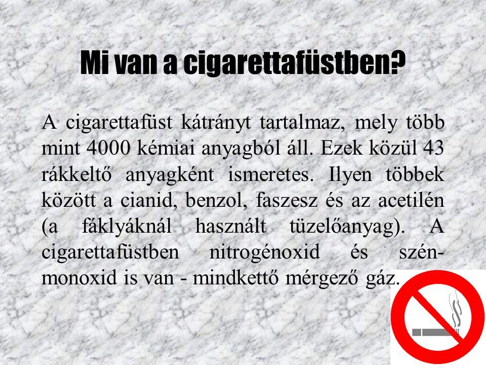 Mi van a cigarettafüstben? A cigarettafüst kátrányt tartalmaz, mely több mint 4000 kémiai anyagból áll. Ezek közül 43 rákkeltő anyagként ismeretes. Il