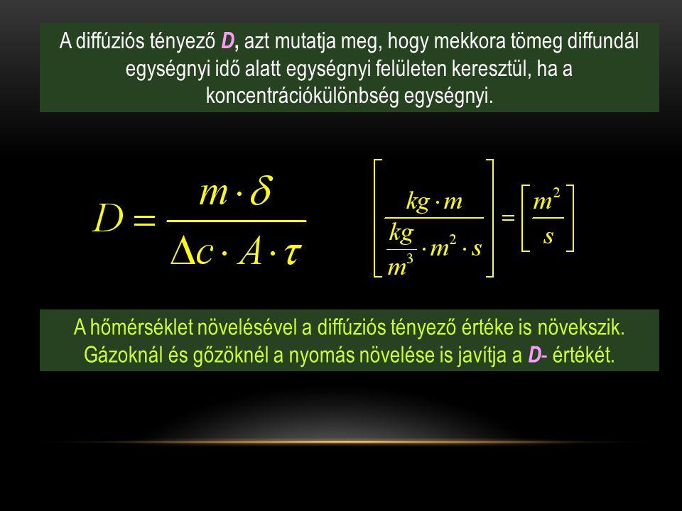 A diffúziós tényező D, azt mutatja meg, hogy mekkora tömeg diffundál egységnyi idő alatt egységnyi felületen keresztül, ha a koncentrációkülönbség egy