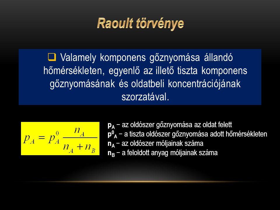  Valamely komponens gőznyomása állandó hőmérsékleten, egyenlő az illető tiszta komponens gőznyomásának és oldatbeli koncentrációjának szorzatával. p