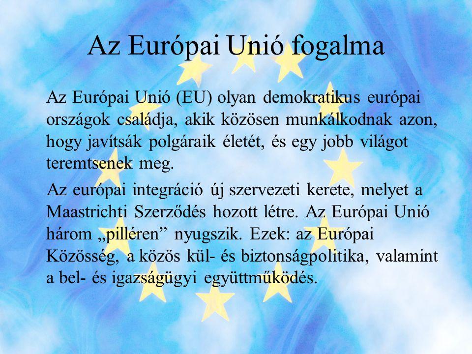 Az Európai Unió fogalma Az Európai Unió (EU) olyan demokratikus európai országok családja, akik közösen munkálkodnak azon, hogy javítsák polgáraik életét, és egy jobb világot teremtsenek meg.
