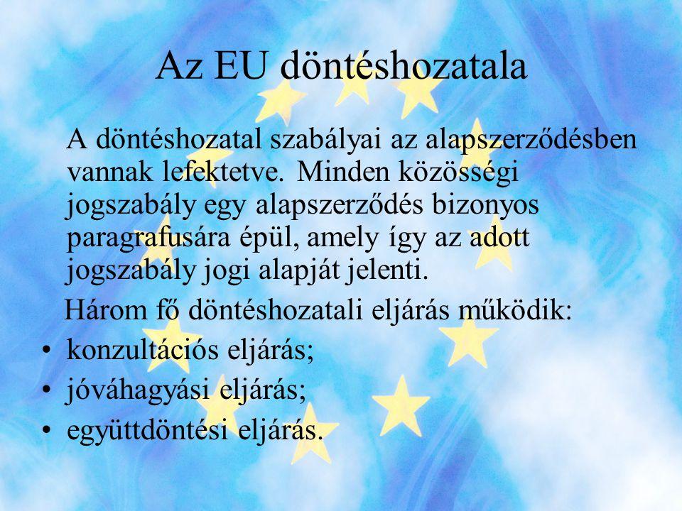Az EU döntéshozatala A döntéshozatal szabályai az alapszerződésben vannak lefektetve.