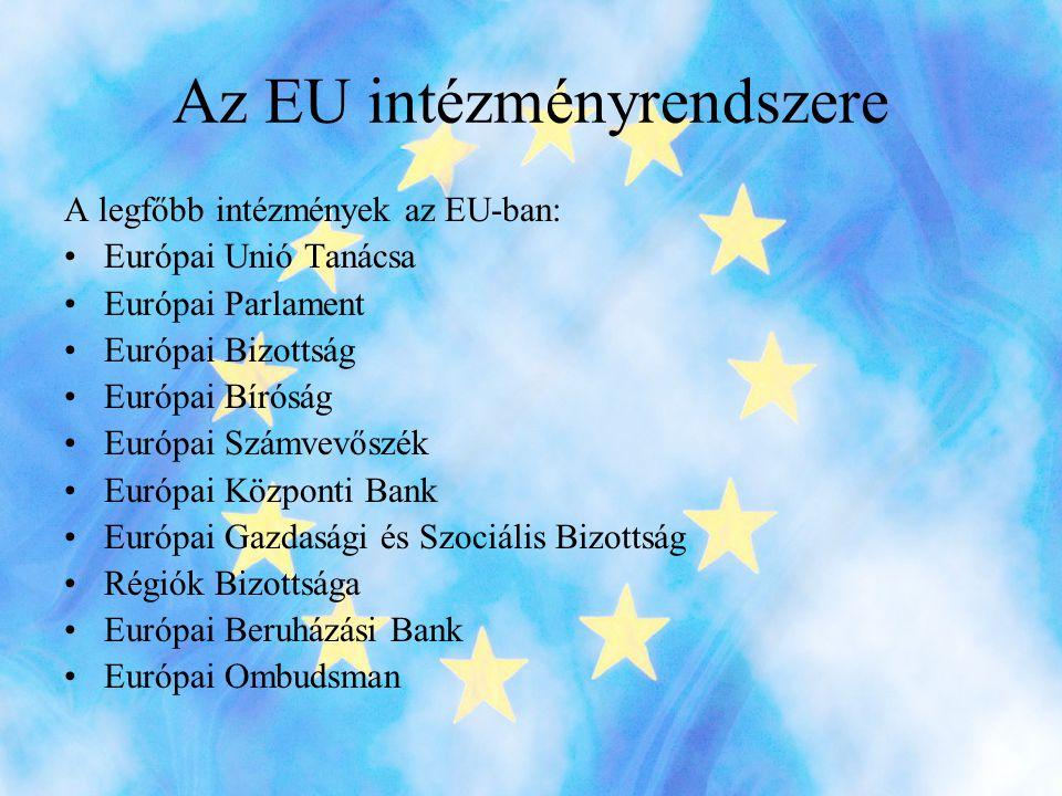 Az EU intézményrendszere A legfőbb intézmények az EU-ban: •Európai Unió Tanácsa •Európai Parlament •Európai Bizottság •Európai Bíróság •Európai Számvevőszék •Európai Központi Bank •Európai Gazdasági és Szociális Bizottság •Régiók Bizottsága •Európai Beruházási Bank •Európai Ombudsman