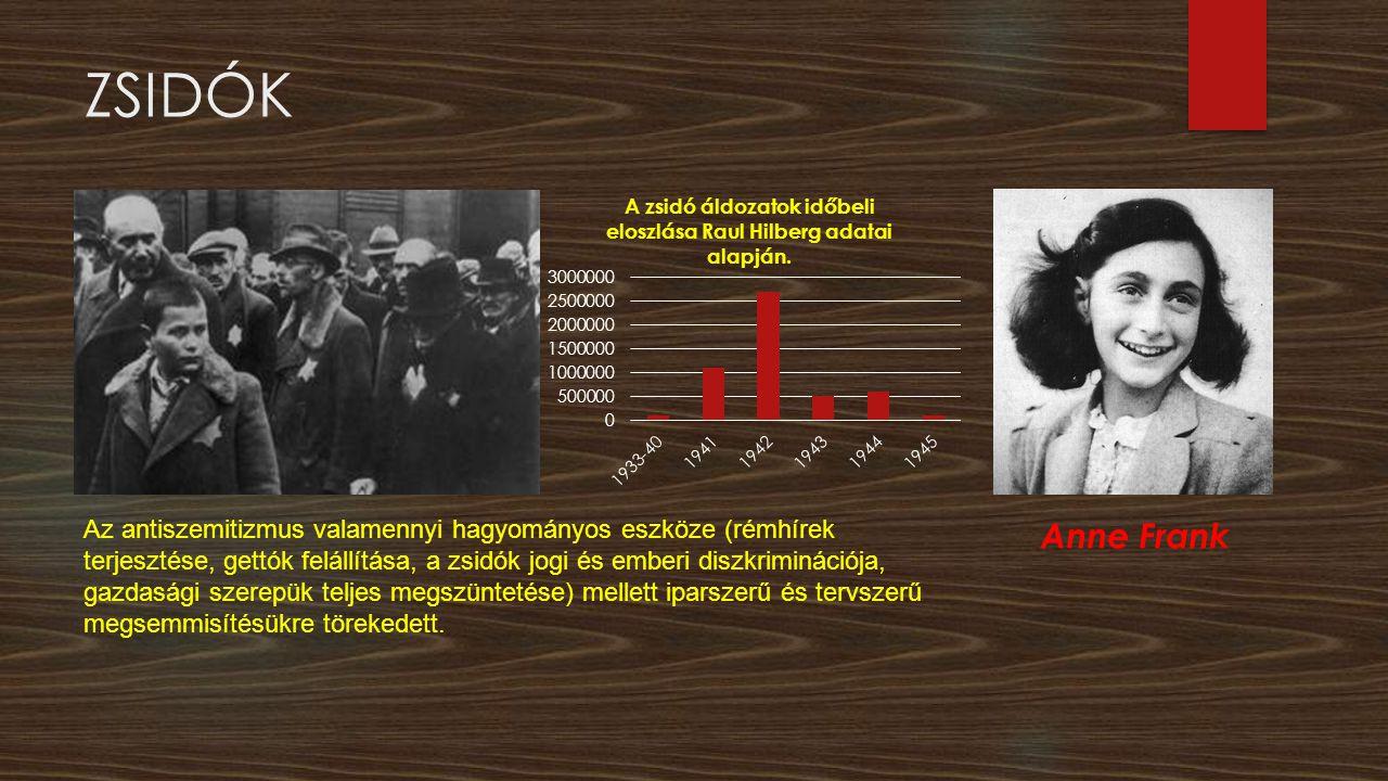 ZSIDÓK Az antiszemitizmus valamennyi hagyományos eszköze (rémhírek terjesztése, gettók felállítása, a zsidók jogi és emberi diszkriminációja, gazdaság