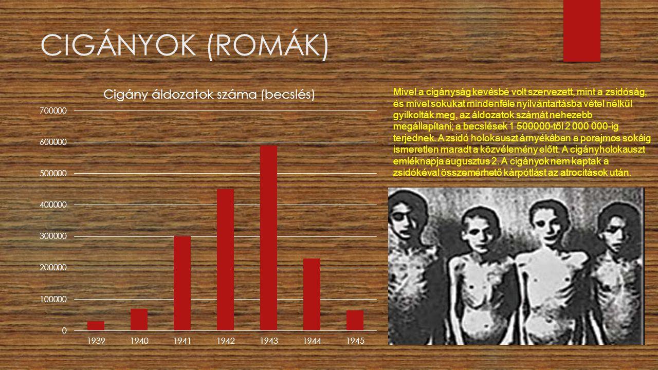 CIGÁNYOK (ROMÁK) Mivel a cigányság kevésbé volt szervezett, mint a zsidóság, és mivel sokukat mindenféle nyilvántartásba vétel nélkül gyilkolták meg,