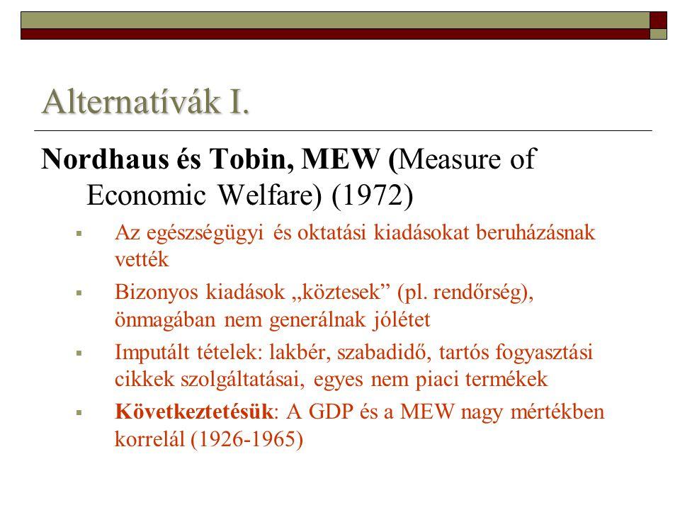 Alternatívák I. Nordhaus és Tobin, MEW (Measure of Economic Welfare) (1972)  Az egészségügyi és oktatási kiadásokat beruházásnak vették  Bizonyos ki