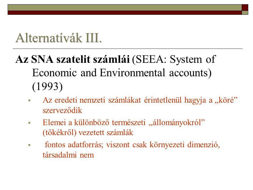 Alternatívák III. Az SNA szatelit számlái (SEEA: System of Economic and Environmental accounts) (1993)  Az eredeti nemzeti számlákat érintetlenül hag