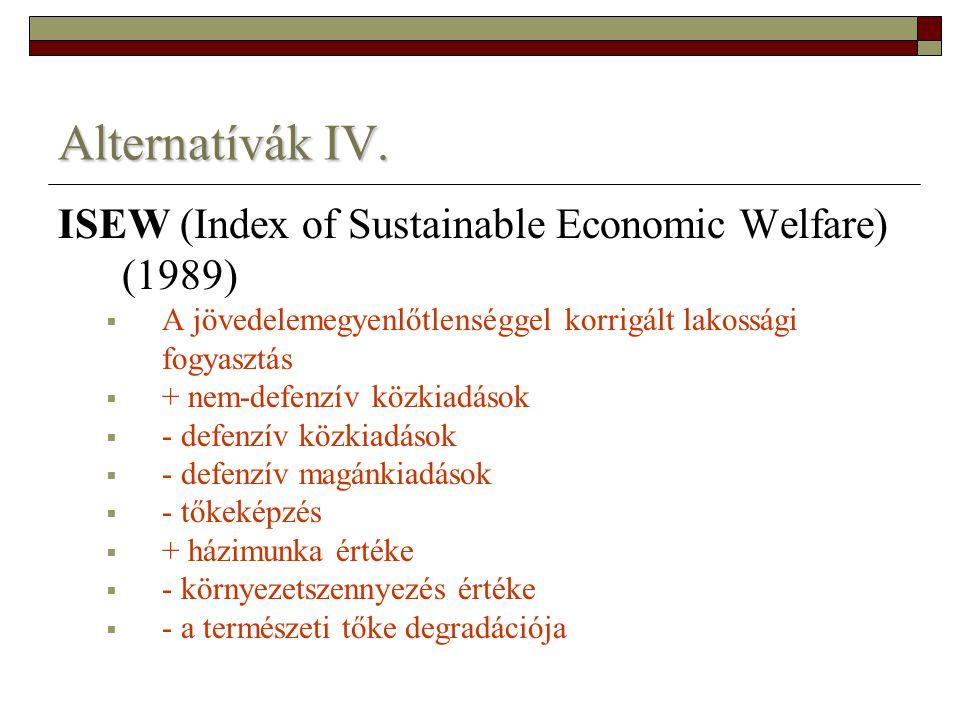 Alternatívák IV. ISEW (Index of Sustainable Economic Welfare) (1989)  A jövedelemegyenlőtlenséggel korrigált lakossági fogyasztás  + nem-defenzív kö