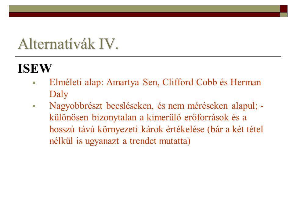 Alternatívák IV. ISEW  Elméleti alap: Amartya Sen, Clifford Cobb és Herman Daly  Nagyobbrészt becsléseken, és nem méréseken alapul; - különösen bizo