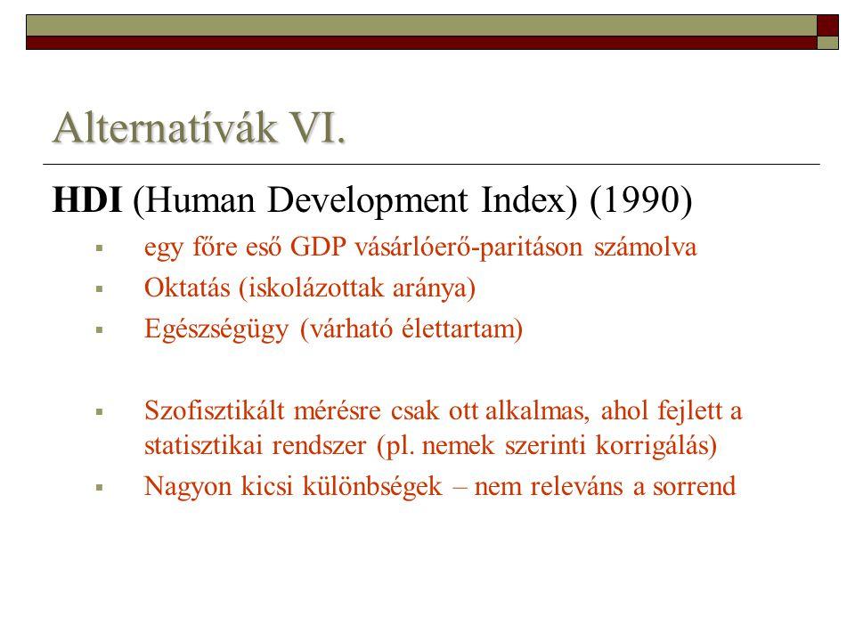 Alternatívák VI. HDI (Human Development Index) (1990)  egy főre eső GDP vásárlóerő-paritáson számolva  Oktatás (iskolázottak aránya)  Egészségügy (