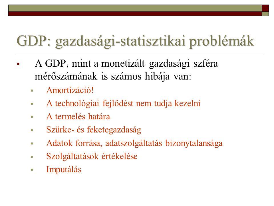 GDP: gazdasági-statisztikai problémák  A GDP, mint a monetizált gazdasági szféra mérőszámának is számos hibája van:  Amortizáció!  A technológiai f