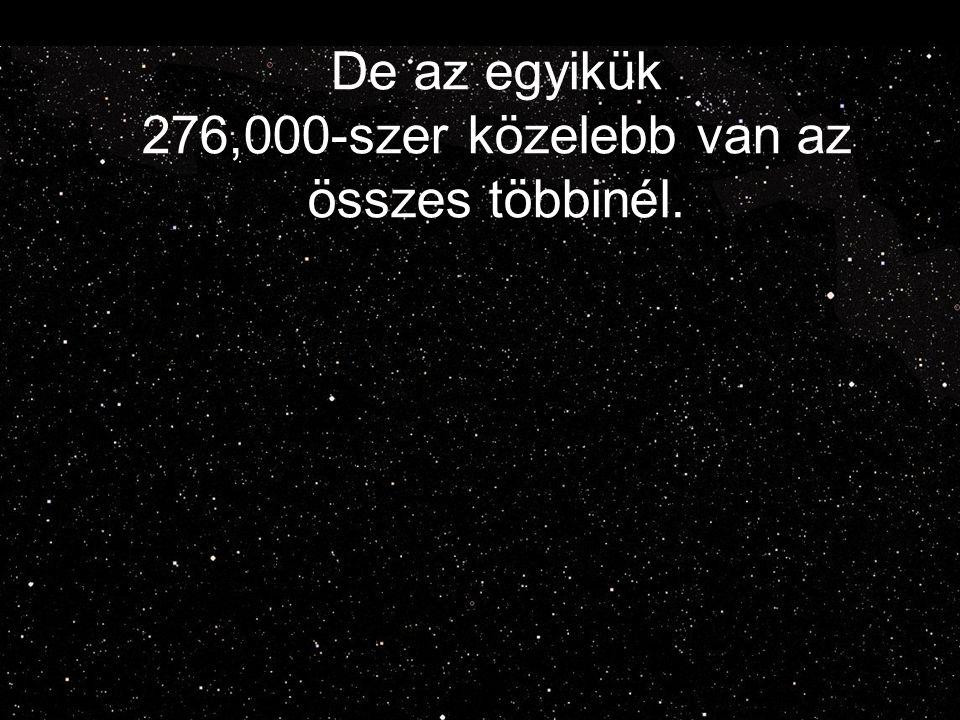 A Szíriusz B vajon milyen csillag? Betelgeuse Alnilam Betelgeuse Nap Proxima Centauri Szíriusz B
