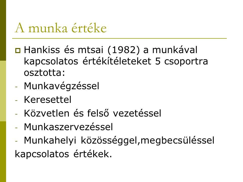 A munka értéke  Hankiss és mtsai (1982) a munkával kapcsolatos értékítéleteket 5 csoportra osztotta: - Munkavégzéssel - Keresettel - Közvetlen és fel