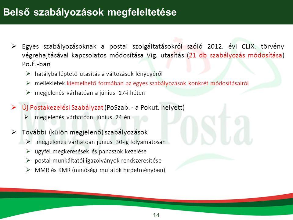 14 Belső szabályozások megfeleltetése  Egyes szabályozásoknak a postai szolgáltatásokról szóló 2012. évi CLIX. törvény végrehajtásával kapcsolatos mó