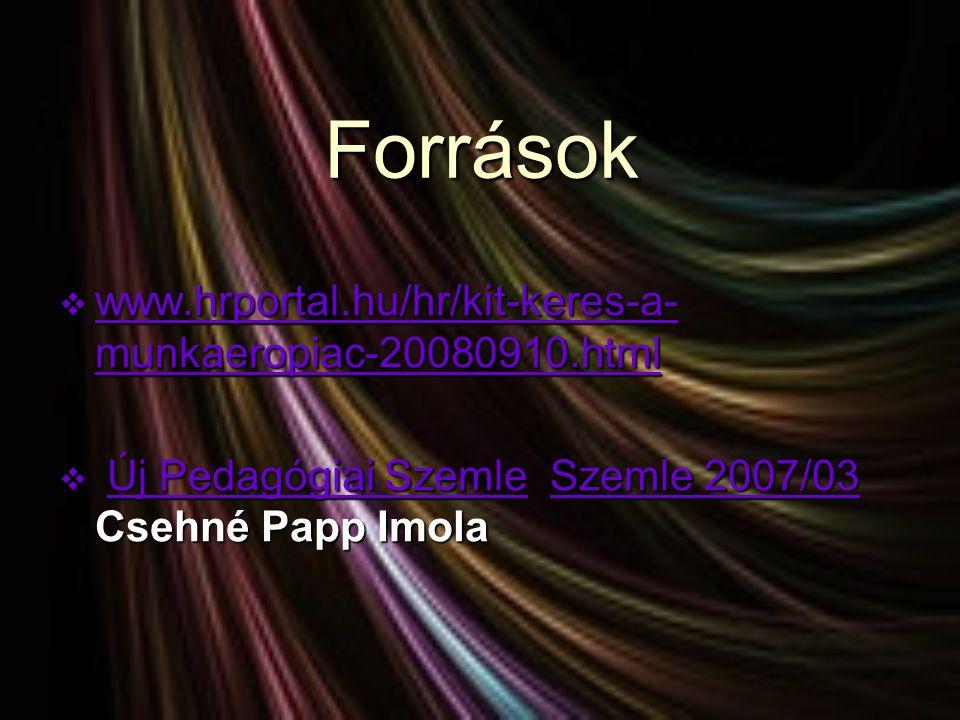 Források  www.hrportal.hu/hr/kit-keres-a- munkaeropiac-20080910.html www.hrportal.hu/hr/kit-keres-a- munkaeropiac-20080910.html www.hrportal.hu/hr/ki