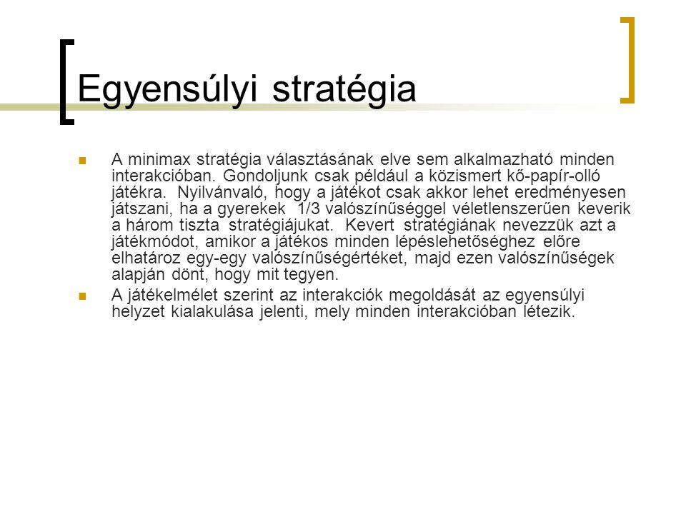 Egyensúlyi stratégia  A minimax stratégia választásának elve sem alkalmazható minden interakcióban. Gondoljunk csak például a közismert kő-papír-olló