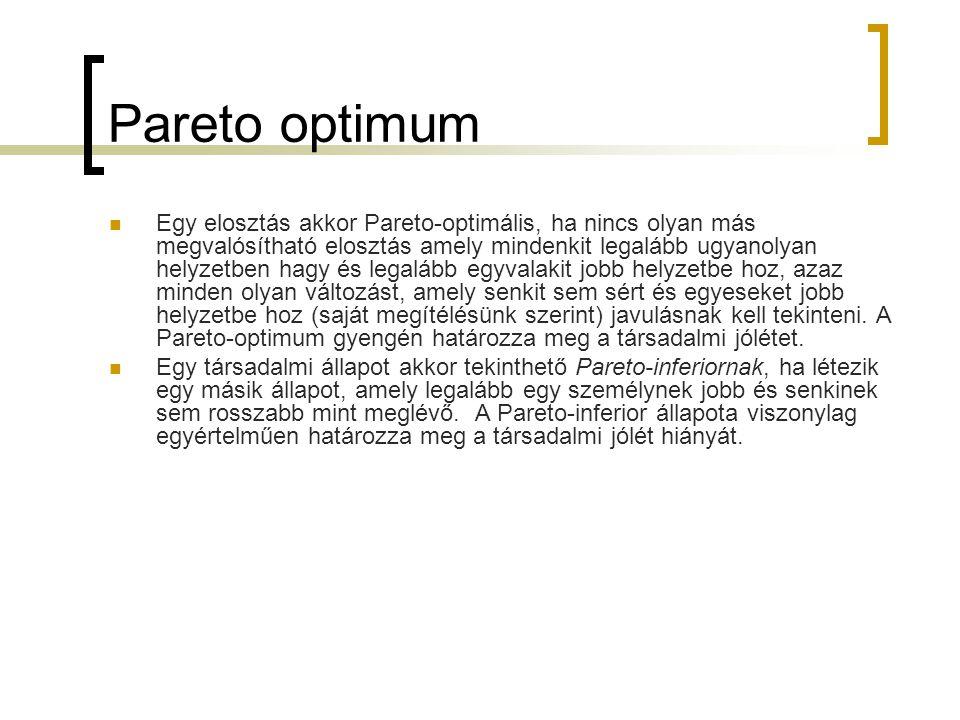 Pareto optimum  Egy elosztás akkor Pareto-optimális, ha nincs olyan más megvalósítható elosztás amely mindenkit legalább ugyanolyan helyzetben hagy é