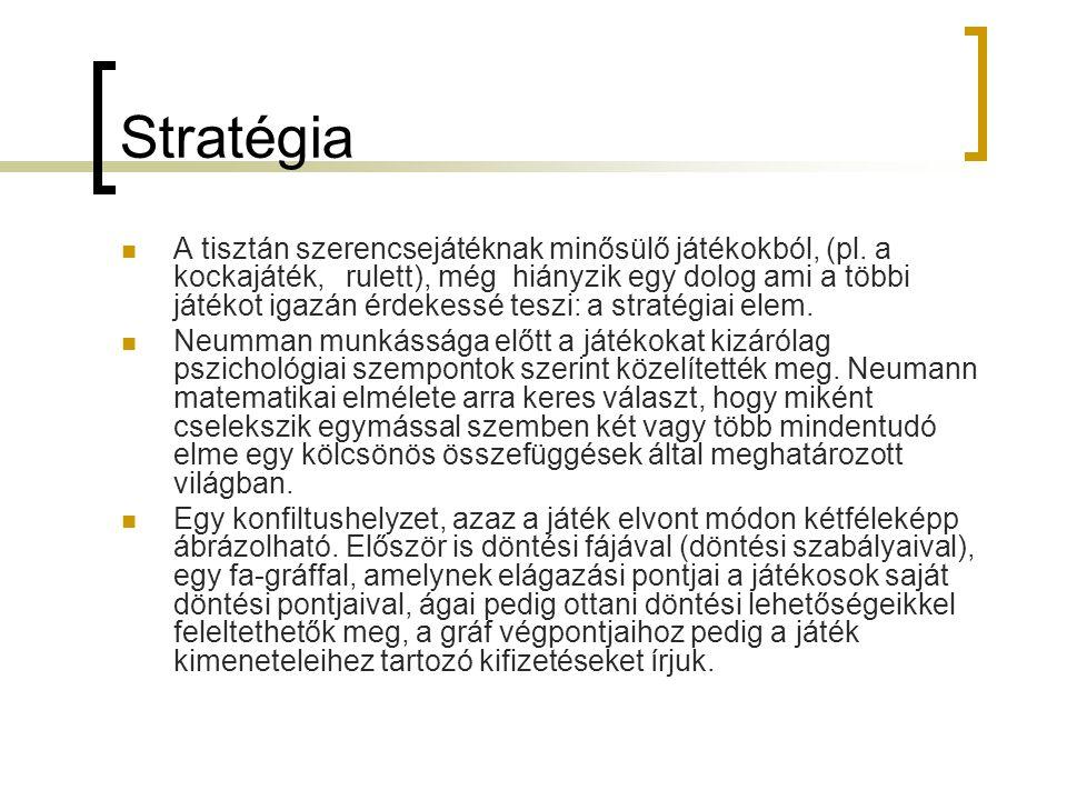 Stratégia  A tisztán szerencsejátéknak minősülő játékokból, (pl. a kockajáték, rulett), még hiányzik egy dolog ami a többi játékot igazán érdekessé t