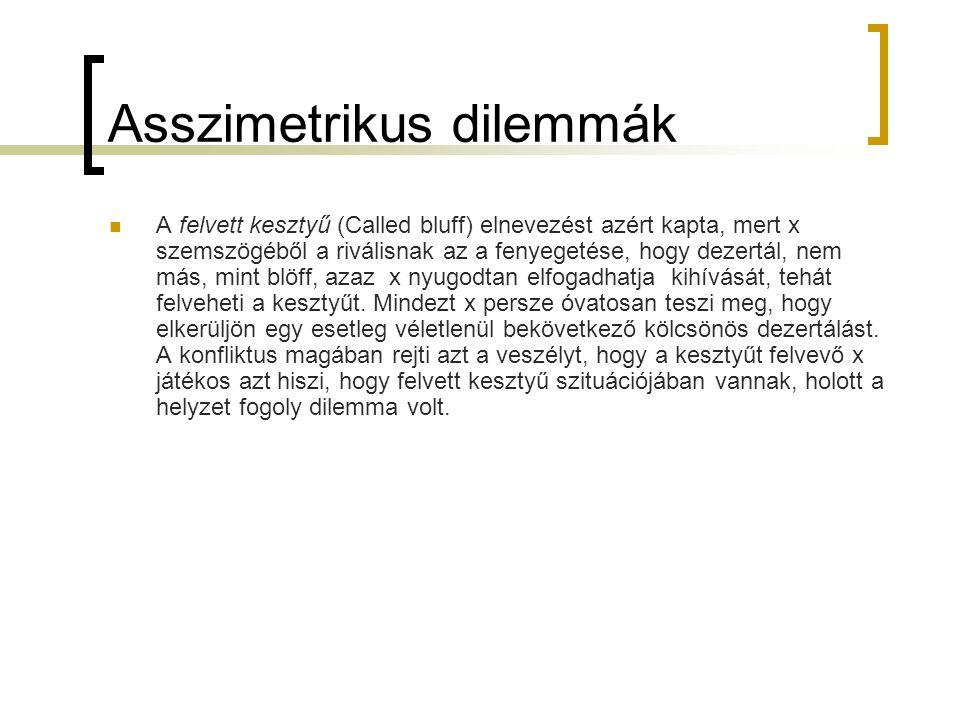 Asszimetrikus dilemmák  A felvett kesztyű (Called bluff) elnevezést azért kapta, mert x szemszögéből a riválisnak az a fenyegetése, hogy dezertál, ne