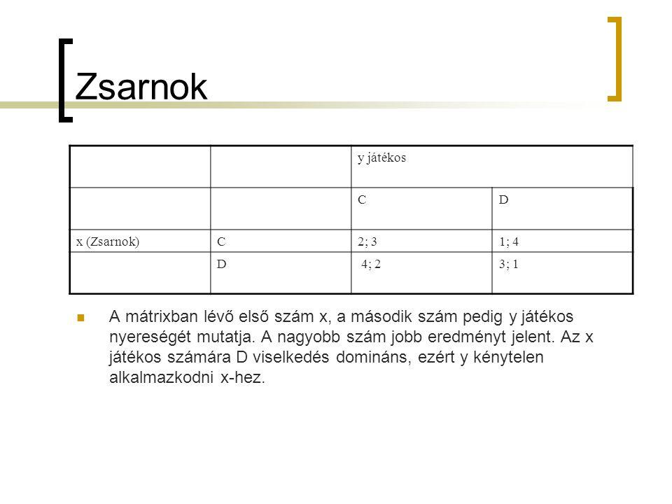 Zsarnok y játékos CD x (Zsarnok)C2; 31; 4 D 4; 23; 1  A mátrixban lévő első szám x, a második szám pedig y játékos nyereségét mutatja. A nagyobb szám
