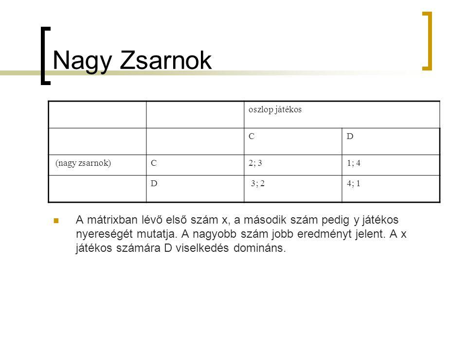 Nagy Zsarnok oszlop játékos CD (nagy zsarnok)C2; 31; 4 D 3; 24; 1  A mátrixban lévő első szám x, a második szám pedig y játékos nyereségét mutatja. A