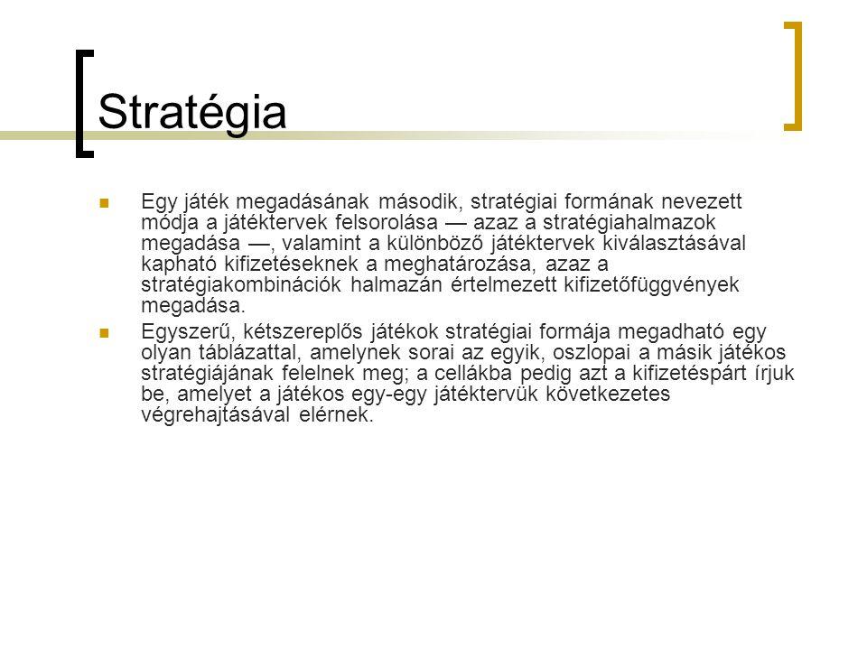 Stratégia  Egy játék megadásának második, stratégiai formának nevezett módja a játéktervek felsorolása — azaz a stratégiahalmazok megadása —, valamin