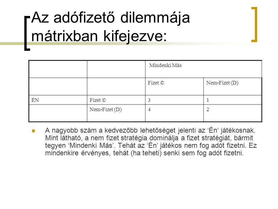 Az adófizető dilemmája mátrixban kifejezve: Mindenki Más Fizet ©Nem-Fizet (D) ÉNFizet ©31 Nem-Fizet (D)42  A nagyobb szám a kedvezőbb lehetőséget jel