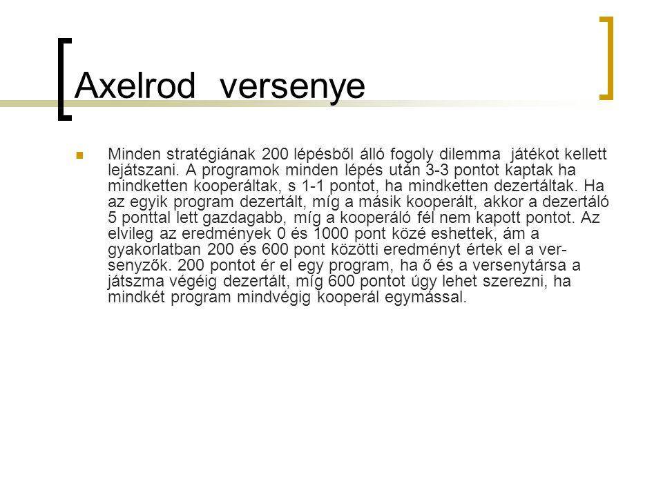Axelrod versenye  Minden stratégiának 200 lépésből álló fogoly dilemma játékot kellett lejátszani. A programok minden lépés után 3-3 pontot kaptak h