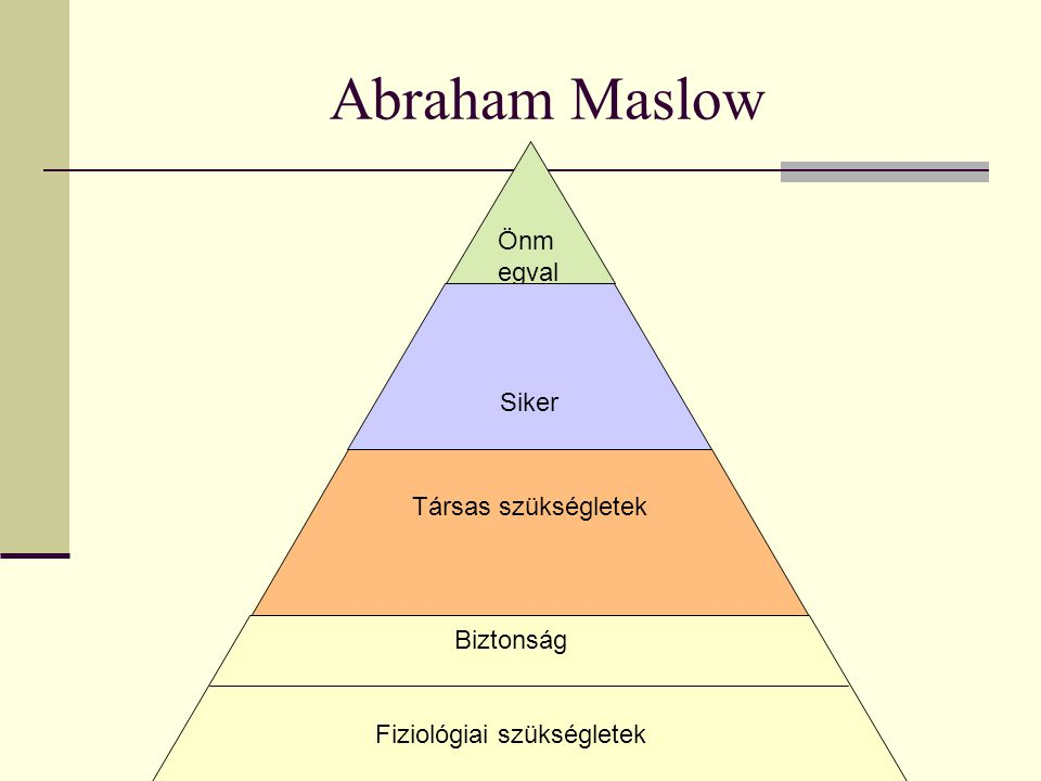 Abraham Maslow Önm egval ósítá s Siker Társas szükségletek Biztonság Fiziológiai szükségletek