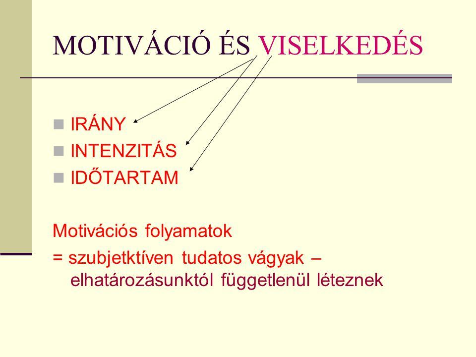 MOTIVÁCIÓ ÉS VISELKEDÉS  IRÁNY  INTENZITÁS  IDŐTARTAM Motivációs folyamatok = szubjetktíven tudatos vágyak – elhatározásunktól függetlenül léteznek