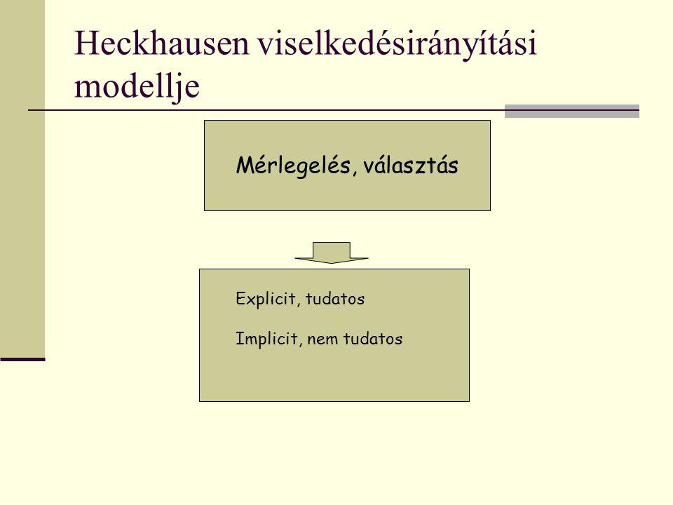 Heckhausen viselkedésirányítási modellje Mérlegelés, választás Explicit, tudatos Implicit, nem tudatos