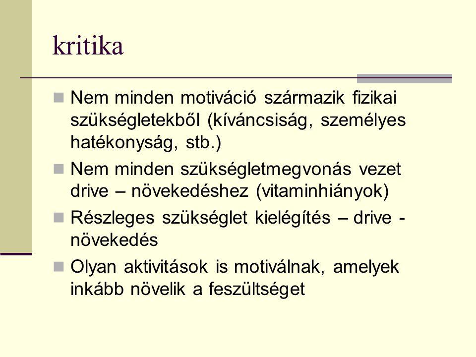 kritika  Nem minden motiváció származik fizikai szükségletekből (kíváncsiság, személyes hatékonyság, stb.)  Nem minden szükségletmegvonás vezet driv