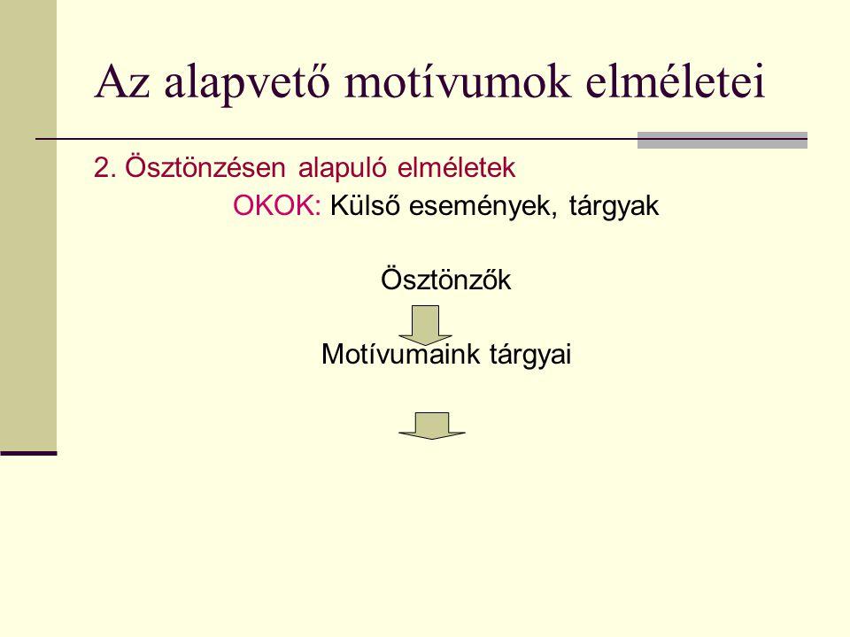 Az alapvető motívumok elméletei 2. Ösztönzésen alapuló elméletek OKOK: Külső események, tárgyak Ösztönzők Motívumaink tárgyai