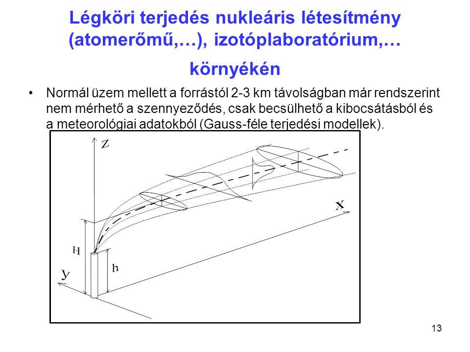 13 Légköri terjedés nukleáris létesítmény (atomerőmű,…), izotóplaboratórium,… környékén •Normál üzem mellett a forrástól 2-3 km távolságban már rendsz
