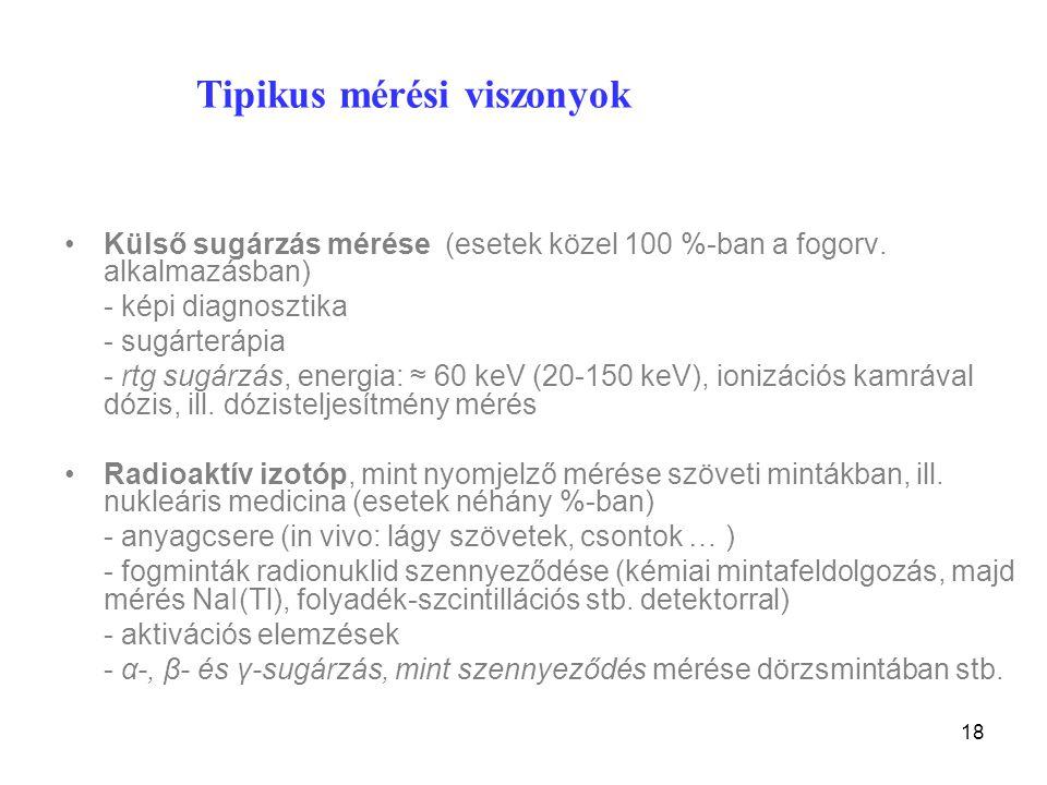 18 •Külső sugárzás mérése (esetek közel 100 %-ban a fogorv. alkalmazásban) - képi diagnosztika - sugárterápia - rtg sugárzás, energia: ≈ 60 keV (20-15